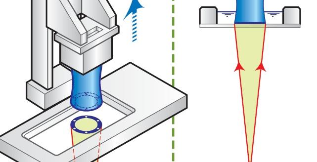 ECN bouwt metaalprinter op basis DLP-technologie