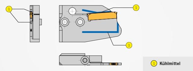 rno Werkzeuge ACS 2