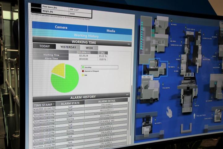 GE Predix op New Industries: waarom de cloud belangrijk is voor de maakindustrie