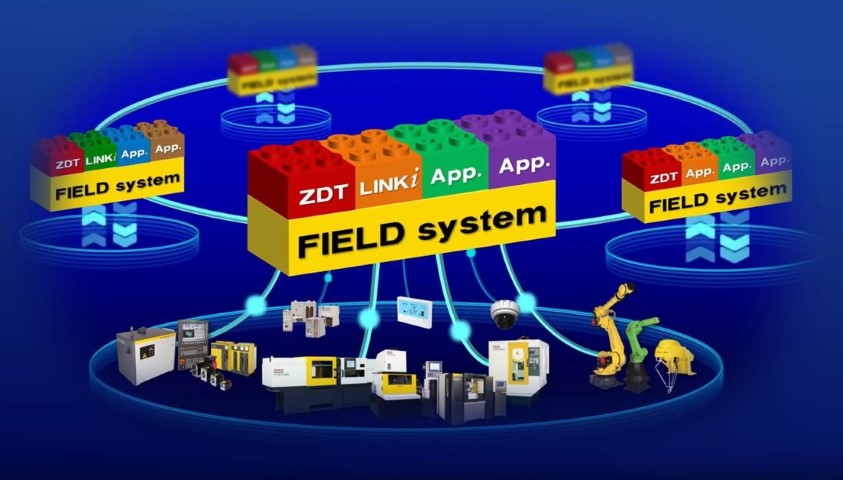 Fanuc Field: IoT en deep learning in de industrie