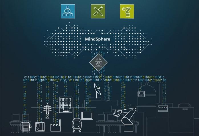 Siemens koppelt op EMO 200 CNC-machines aan IoT platform Mindsphere
