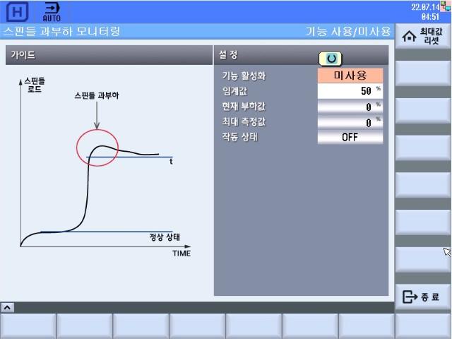 Hyundai-Wia: nieuwe machines maar iTrol steelt de show